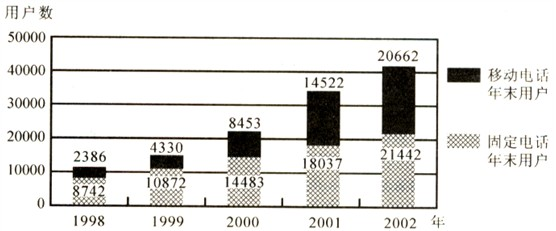 2004年国家公务员考试(国考)行测B类真题试卷及试题答案解析