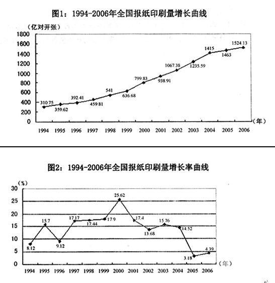 2008年国家公务员考试(国考)行测真题试卷及试题答案解析