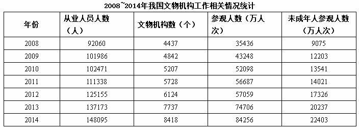 2017年国家公务员考试(国考)行测真题试卷及试题答案解析(省级以上)