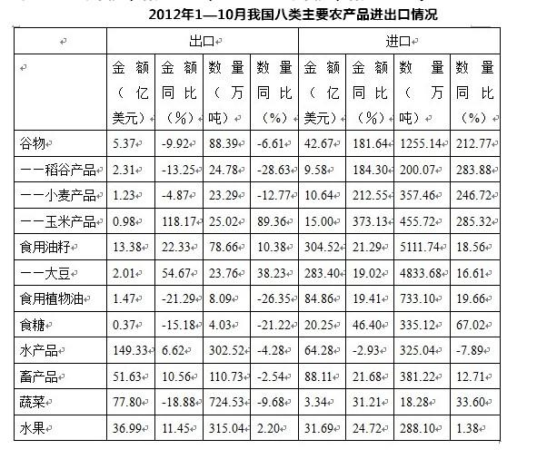2014年北京市公务员考试行测真题试卷及试题答案解析